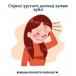#46. Стресс үүсгэгч дотоод хүчин зүйл